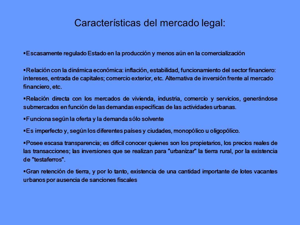 Características del mercado legal: