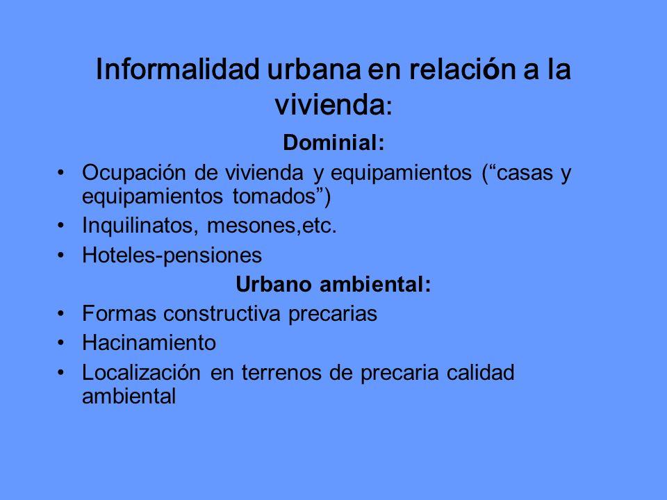 Informalidad urbana en relación a la vivienda: