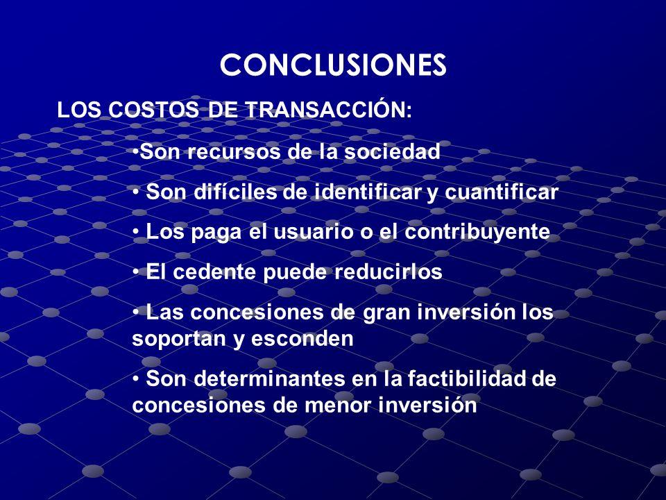 CONCLUSIONES LOS COSTOS DE TRANSACCIÓN: Son recursos de la sociedad