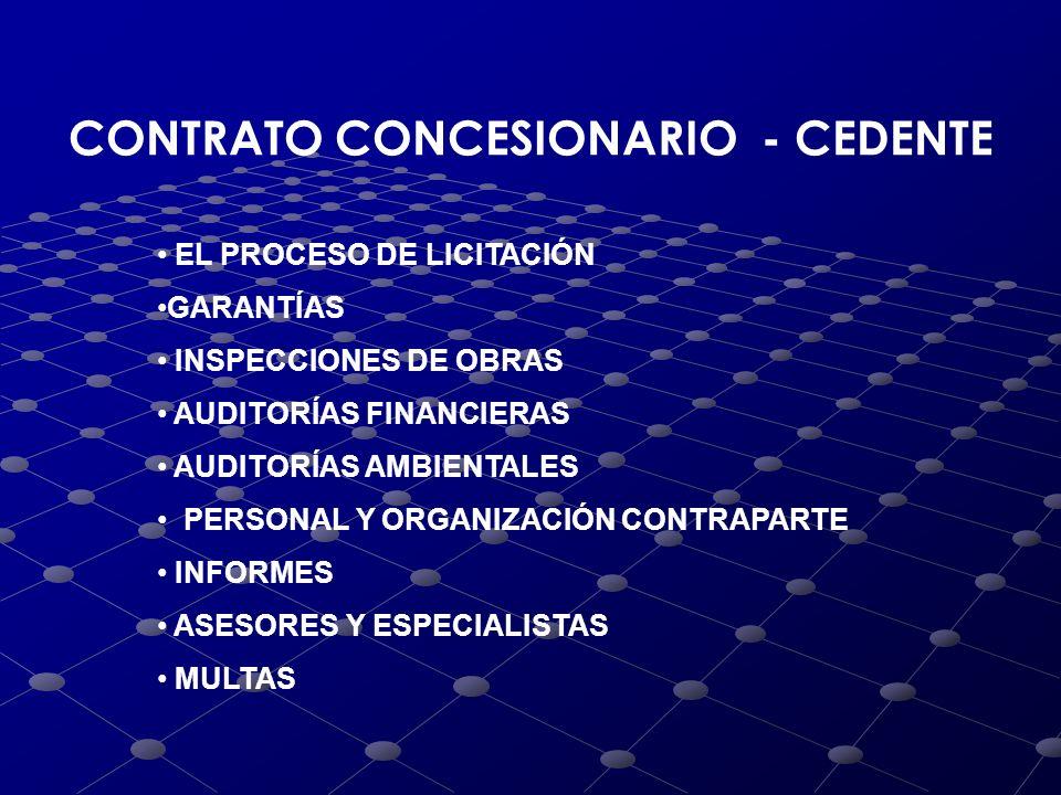 CONTRATO CONCESIONARIO - CEDENTE