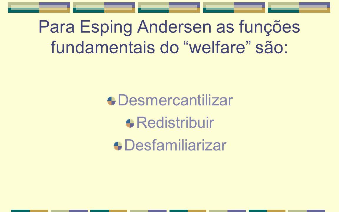 Para Esping Andersen as funções fundamentais do welfare são: