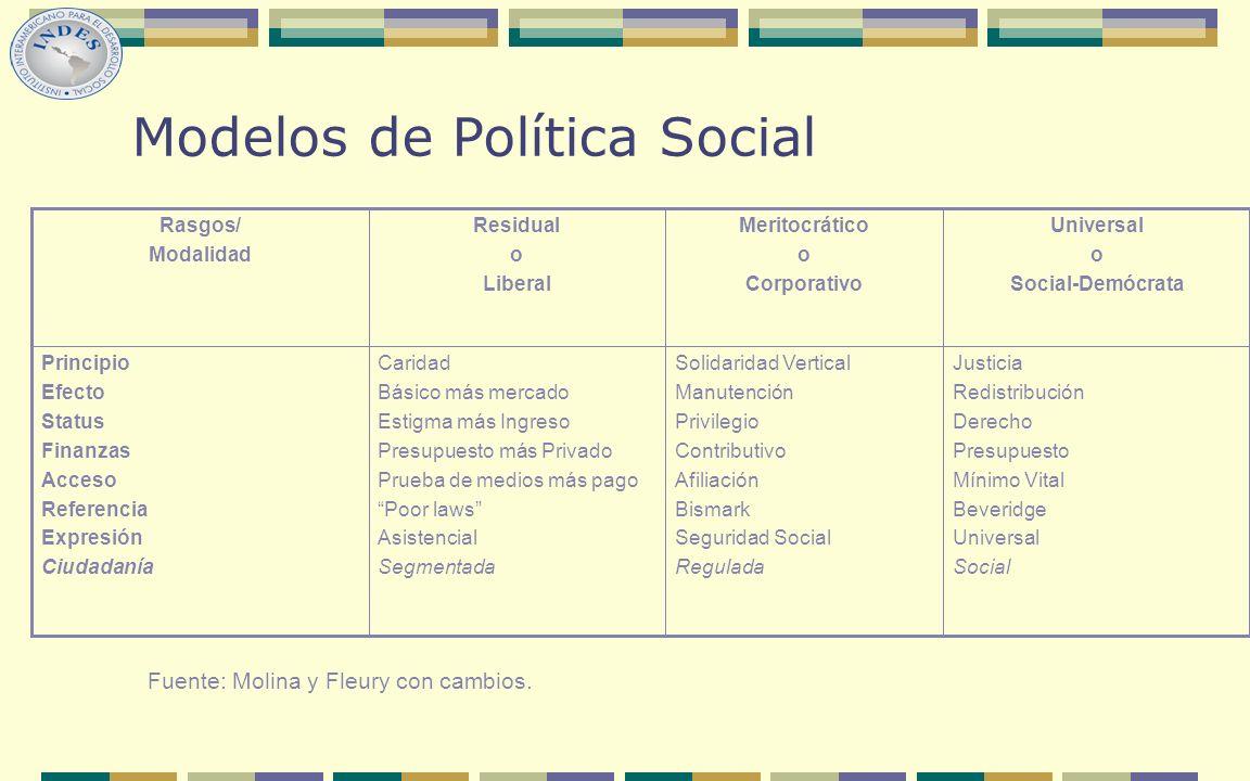 Fuente: Molina y Fleury con cambios.