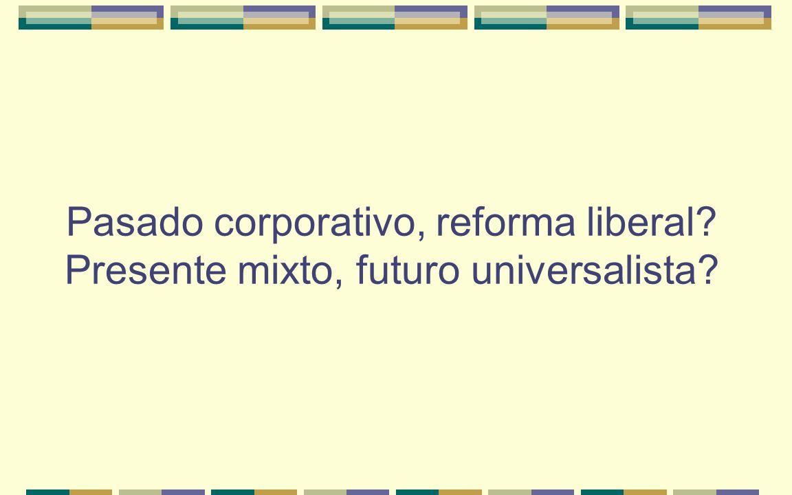 Pasado corporativo, reforma liberal