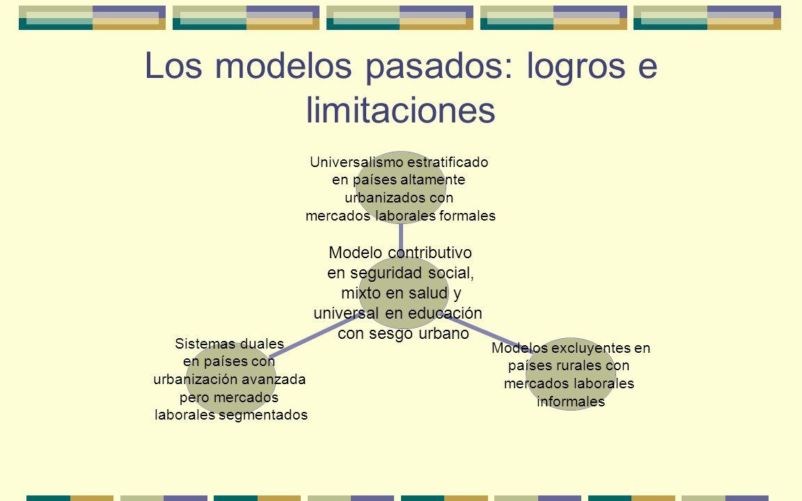 Los modelos pasados: logros e limitaciones