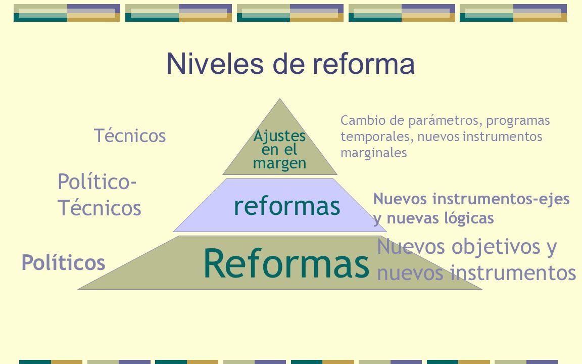 Reformas Niveles de reforma reformas Político-Técnicos