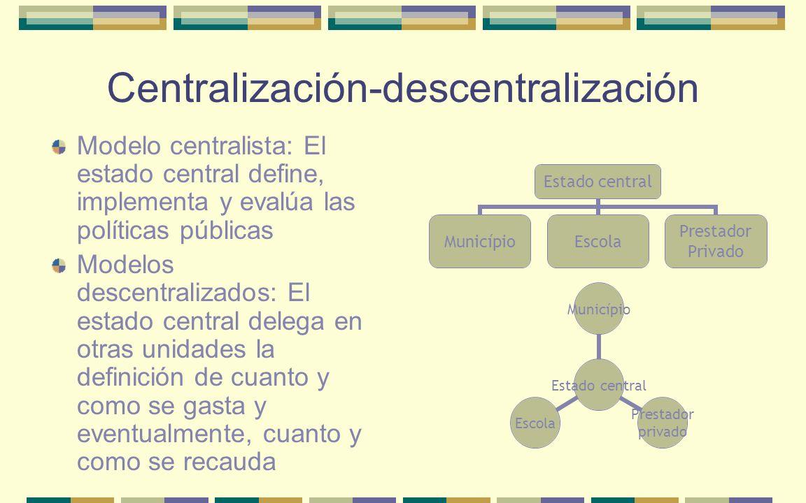 Centralización-descentralización