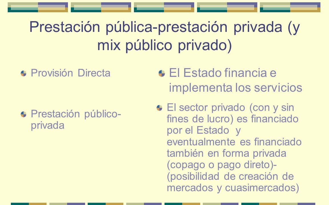 Prestación pública-prestación privada (y mix público privado)