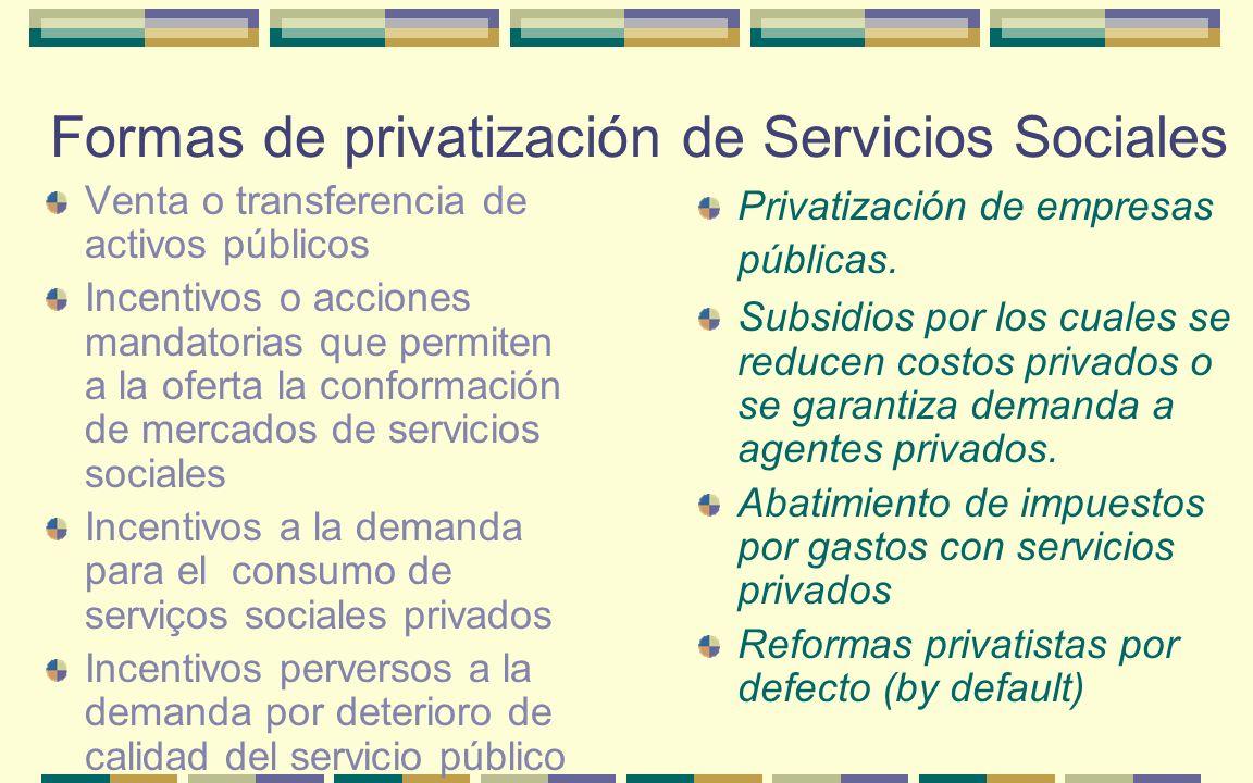 Formas de privatización de Servicios Sociales