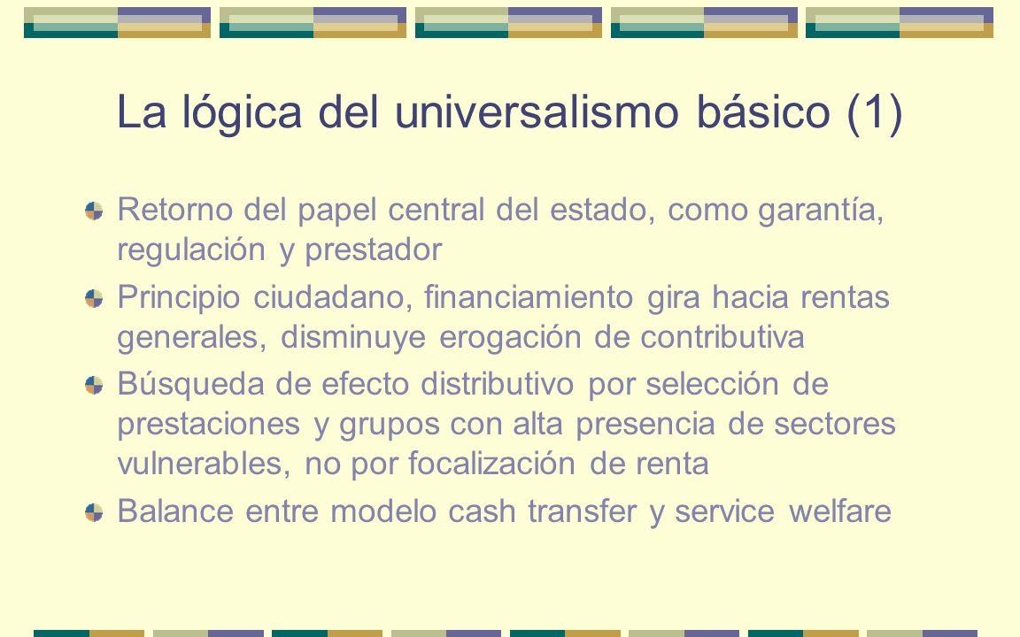 La lógica del universalismo básico (1)