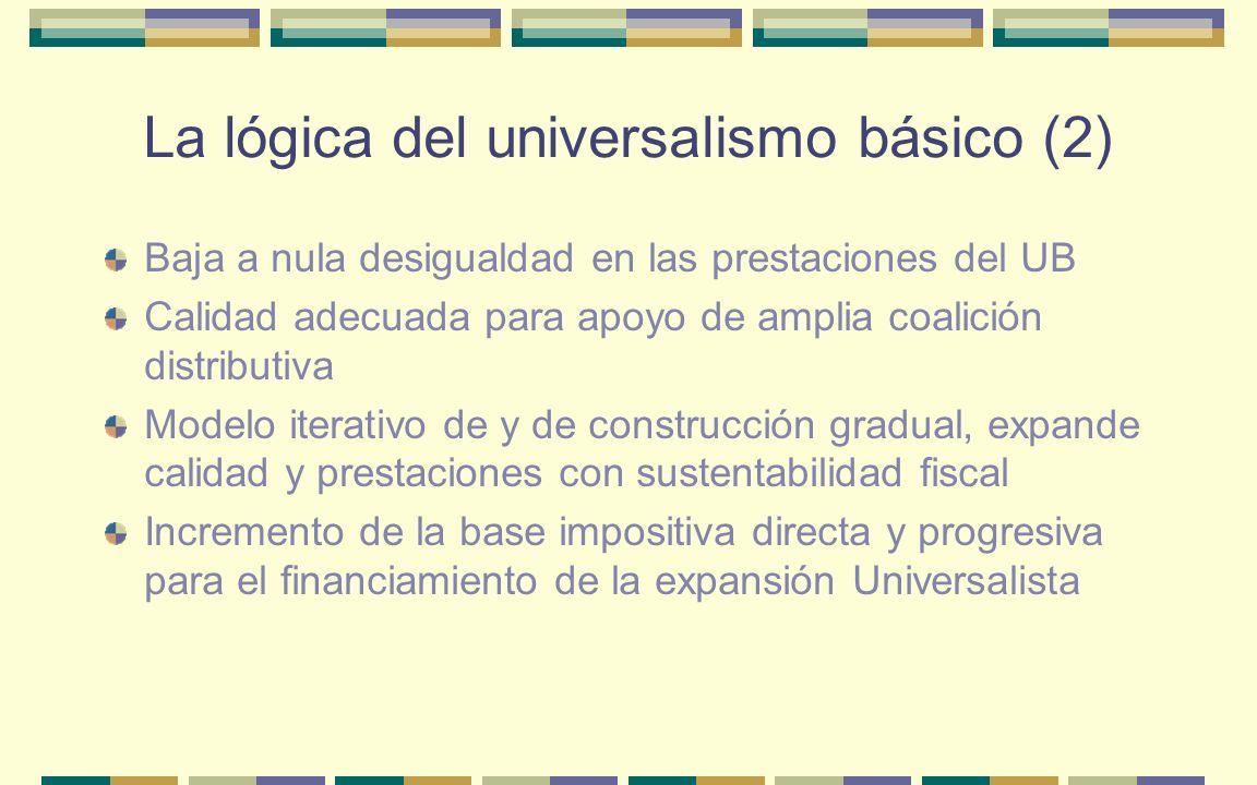 La lógica del universalismo básico (2)