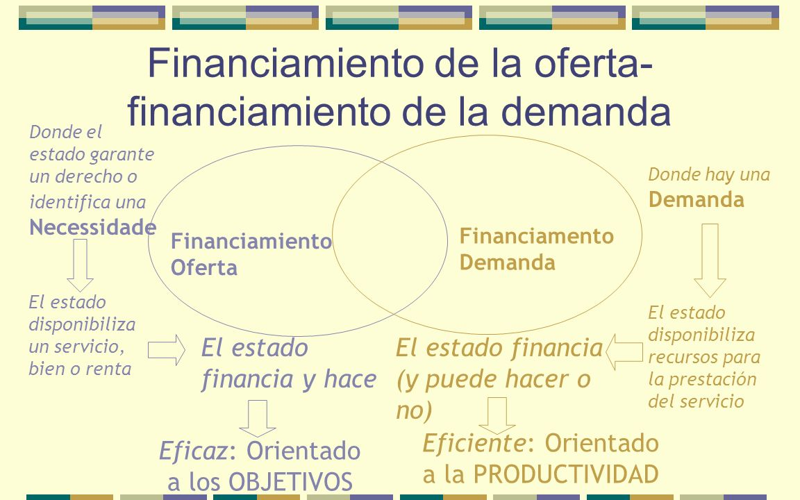 Financiamiento de la oferta-financiamiento de la demanda