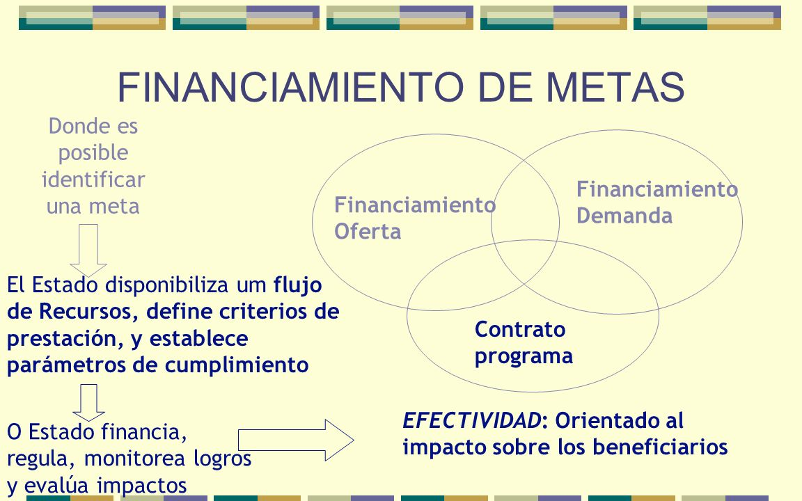 FINANCIAMIENTO DE METAS