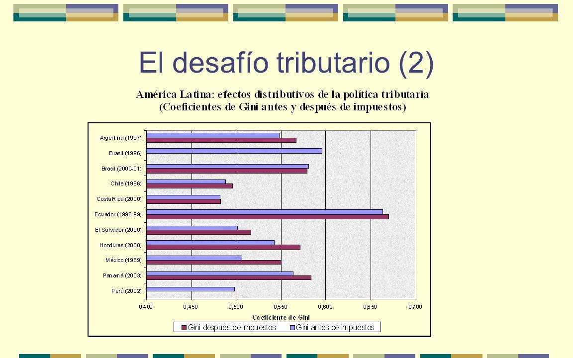 El desafío tributario (2)
