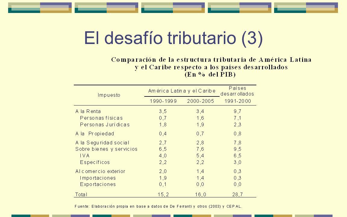 El desafío tributario (3)