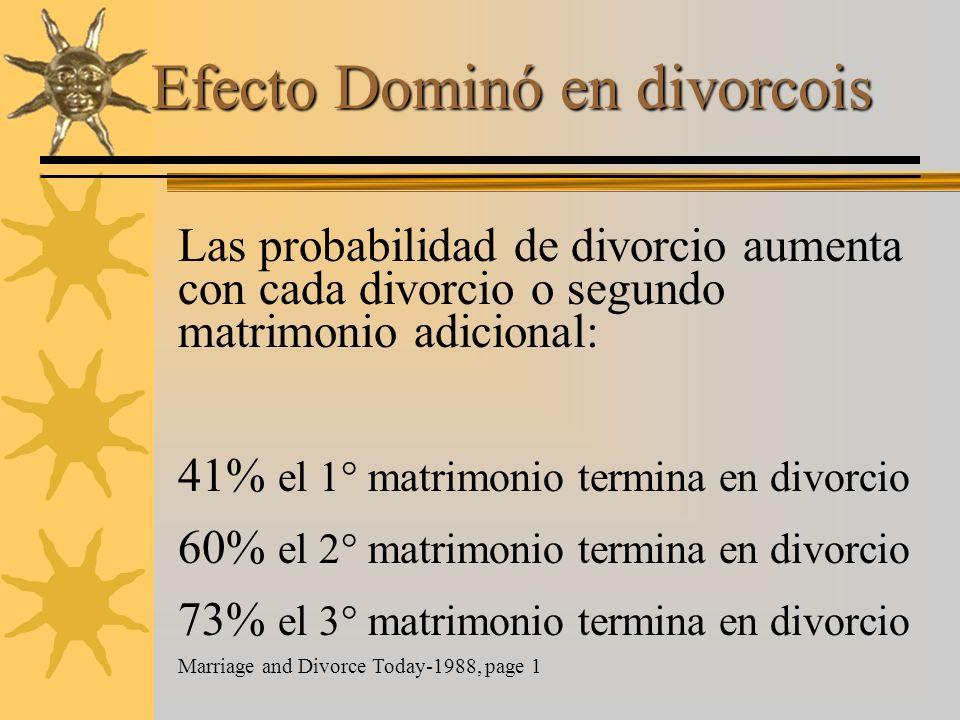 Efecto Dominó en divorcois