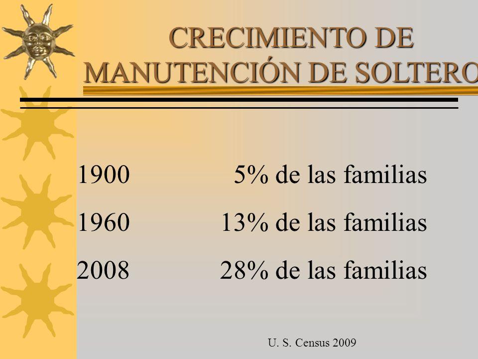 CRECIMIENTO DE MANUTENCIÓN DE SOLTEROS