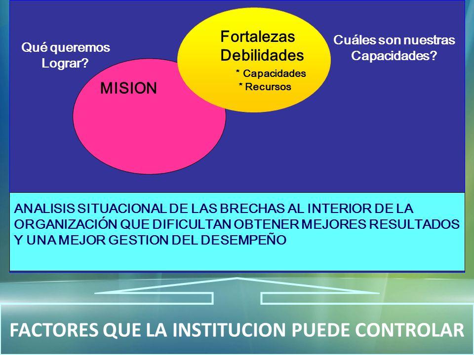FACTORES QUE LA INSTITUCION PUEDE CONTROLAR