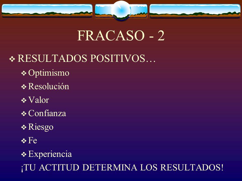 FRACASO - 2 RESULTADOS POSITIVOS… Optimismo Resolución Valor Confianza