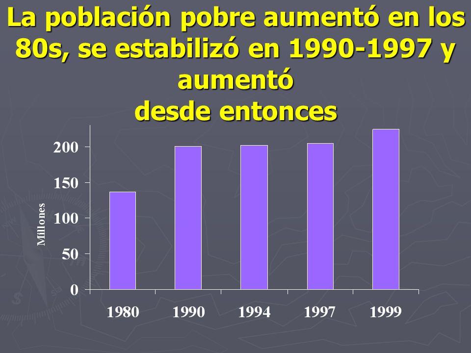 La población pobre aumentó en los 80s, se estabilizó en 1990-1997 y aumentó desde entonces