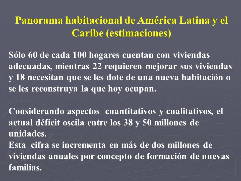Panorama habitacional de América Latina y el Caribe (estimaciones)