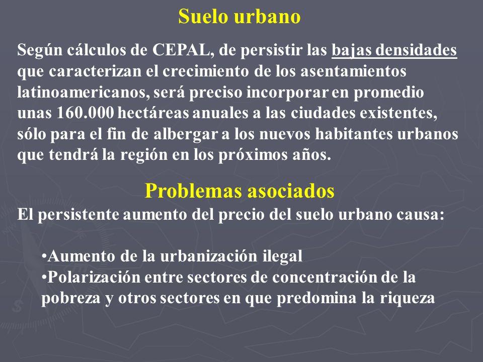Suelo urbano Problemas asociados