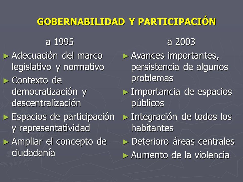 GOBERNABILIDAD Y PARTICIPACIÓN