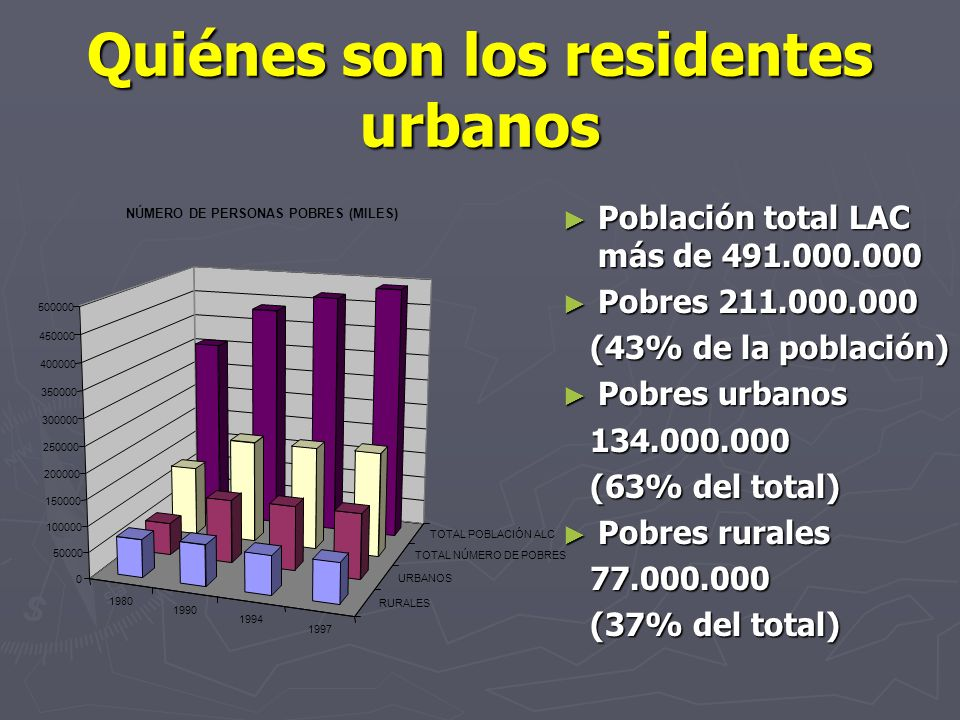 Quiénes son los residentes urbanos