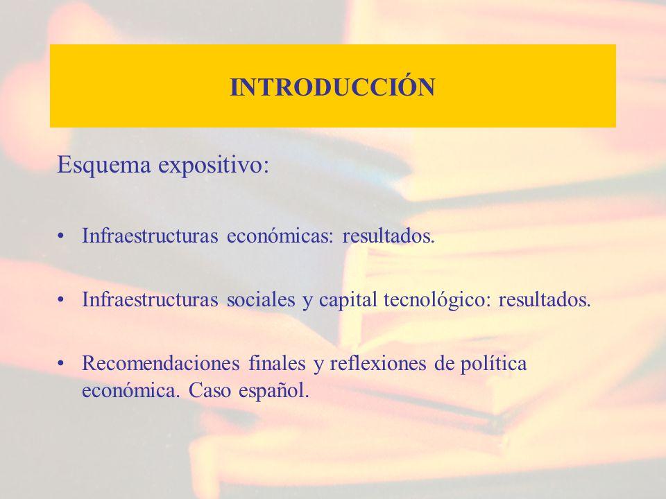 INTRODUCCIÓN Esquema expositivo: