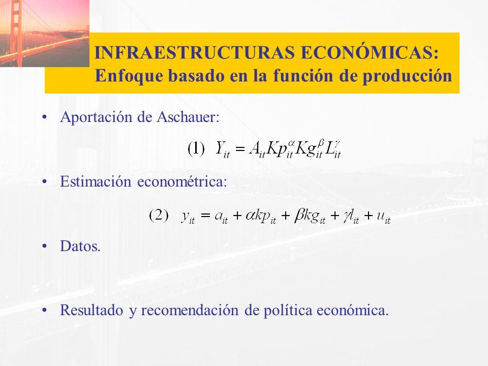 INFRAESTRUCTURAS ECONÓMICAS: Enfoque basado en la función de producción