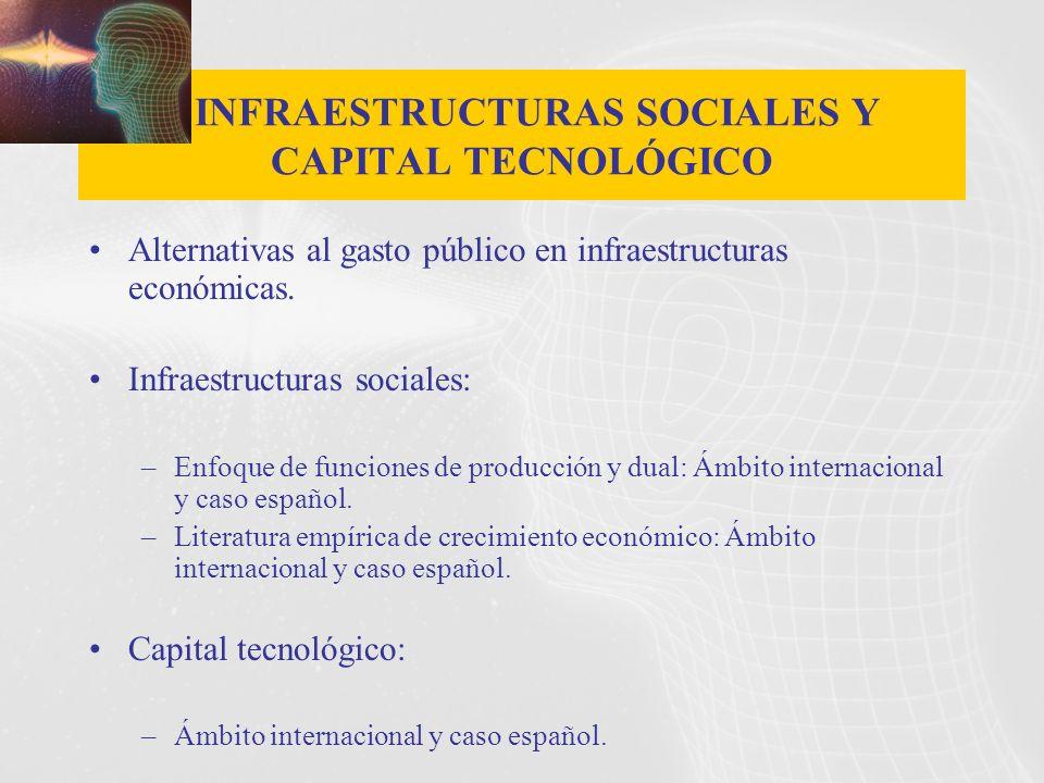 INFRAESTRUCTURAS SOCIALES Y CAPITAL TECNOLÓGICO