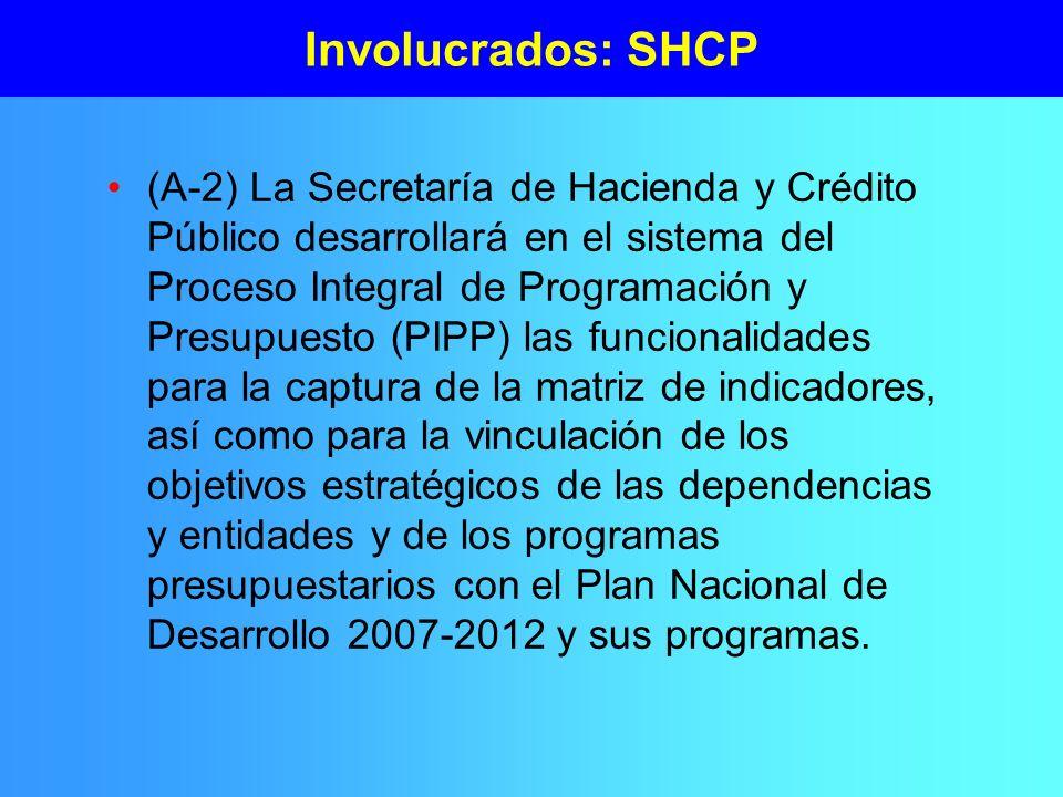 Involucrados: SHCP
