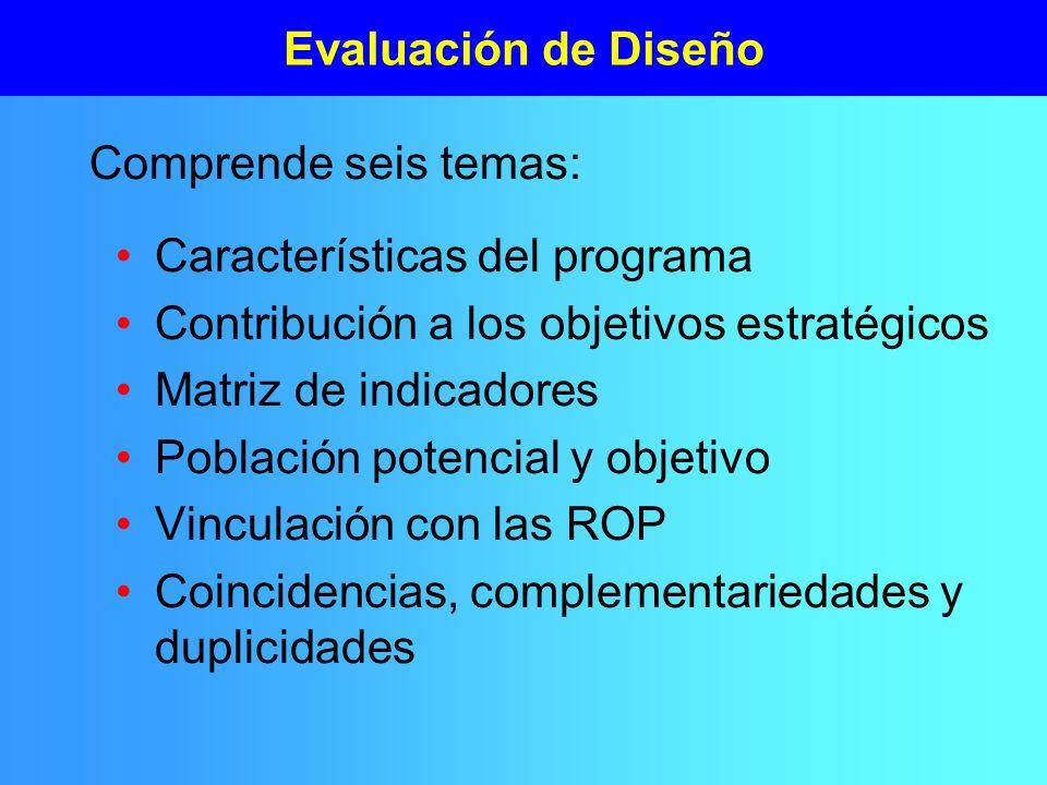 Evaluación de Diseño Comprende seis temas: Características del programa. Contribución a los objetivos estratégicos.