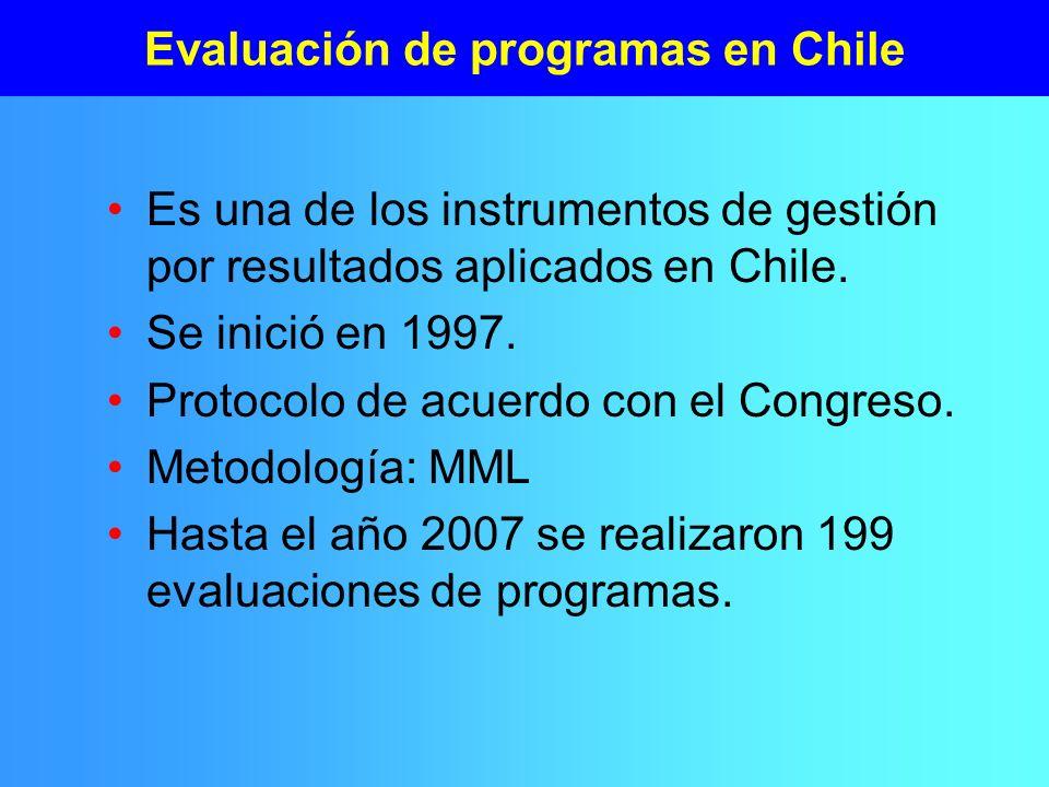 Evaluación de programas en Chile