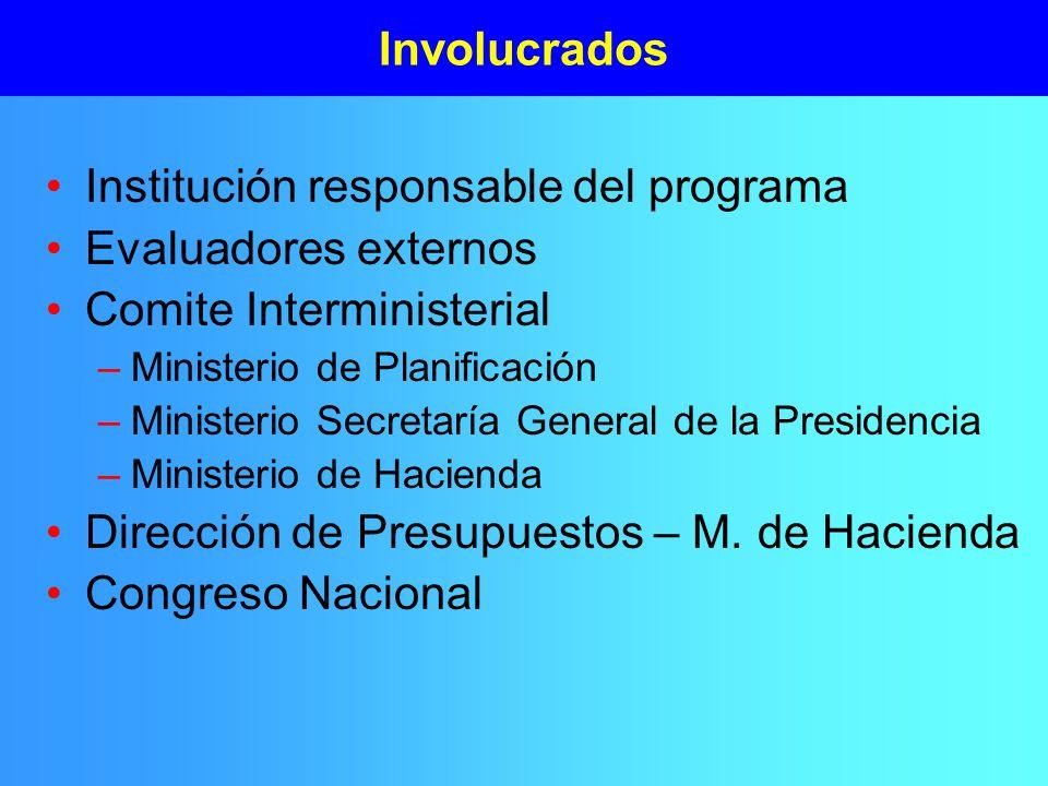 Institución responsable del programa Evaluadores externos
