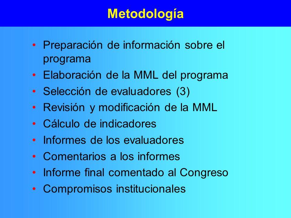 Metodología Preparación de información sobre el programa