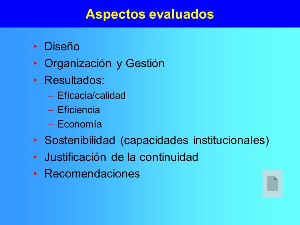 Aspectos evaluados Diseño Organización y Gestión Resultados: