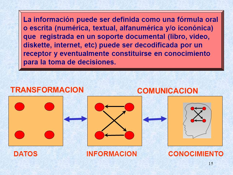 TRANSFORMACION COMUNICACION
