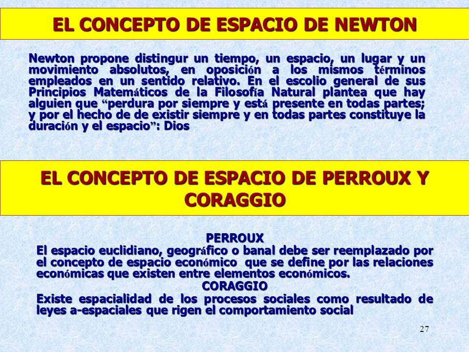 EL CONCEPTO DE ESPACIO DE NEWTON