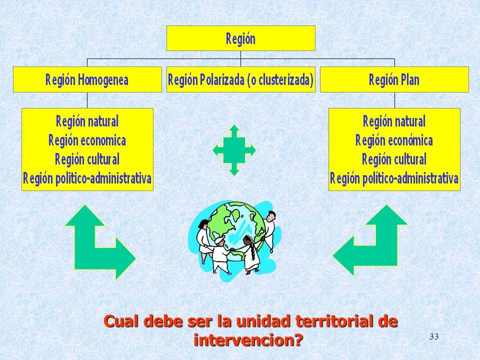 Cual debe ser la unidad territorial de intervencion