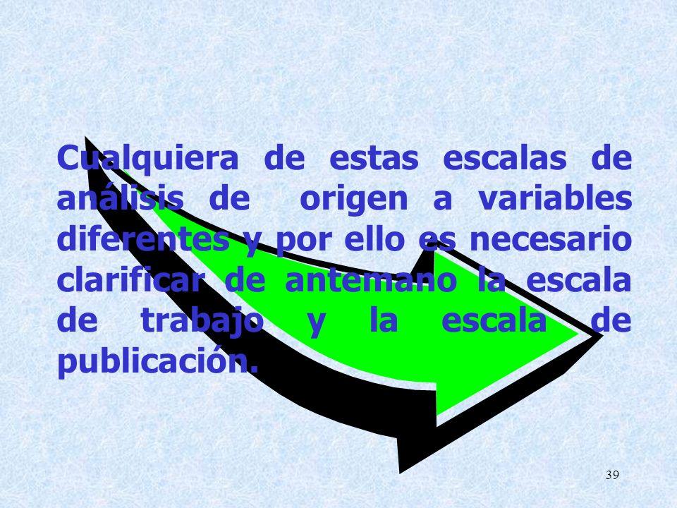 Cualquiera de estas escalas de análisis de origen a variables diferentes y por ello es necesario clarificar de antemano la escala de trabajo y la escala de publicación.