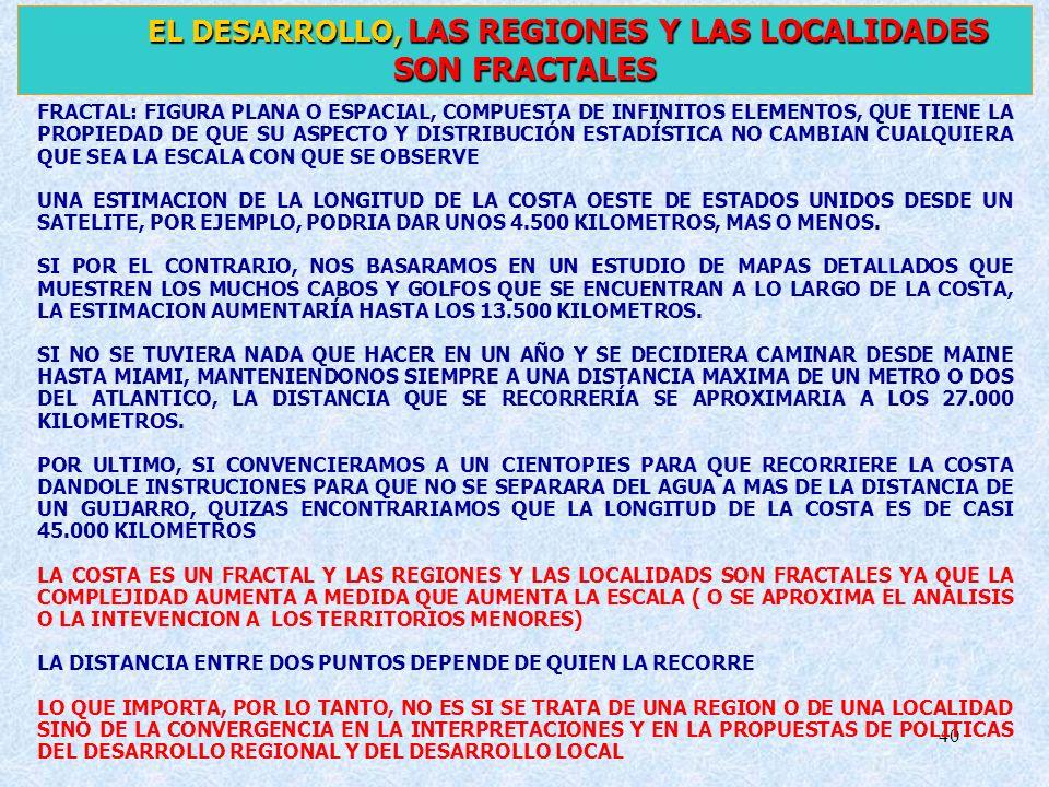 EL DESARROLLO, LAS REGIONES Y LAS LOCALIDADES SON FRACTALES