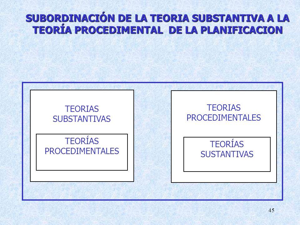 SUBORDINACIÓN DE LA TEORIA SUBSTANTIVA A LA TEORÍA PROCEDIMENTAL DE LA PLANIFICACION