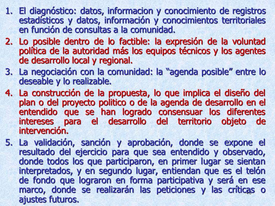 El diagnóstico: datos, informacion y conocimiento de registros estadísticos y datos, información y conocimientos territoriales en función de consultas a la comunidad.