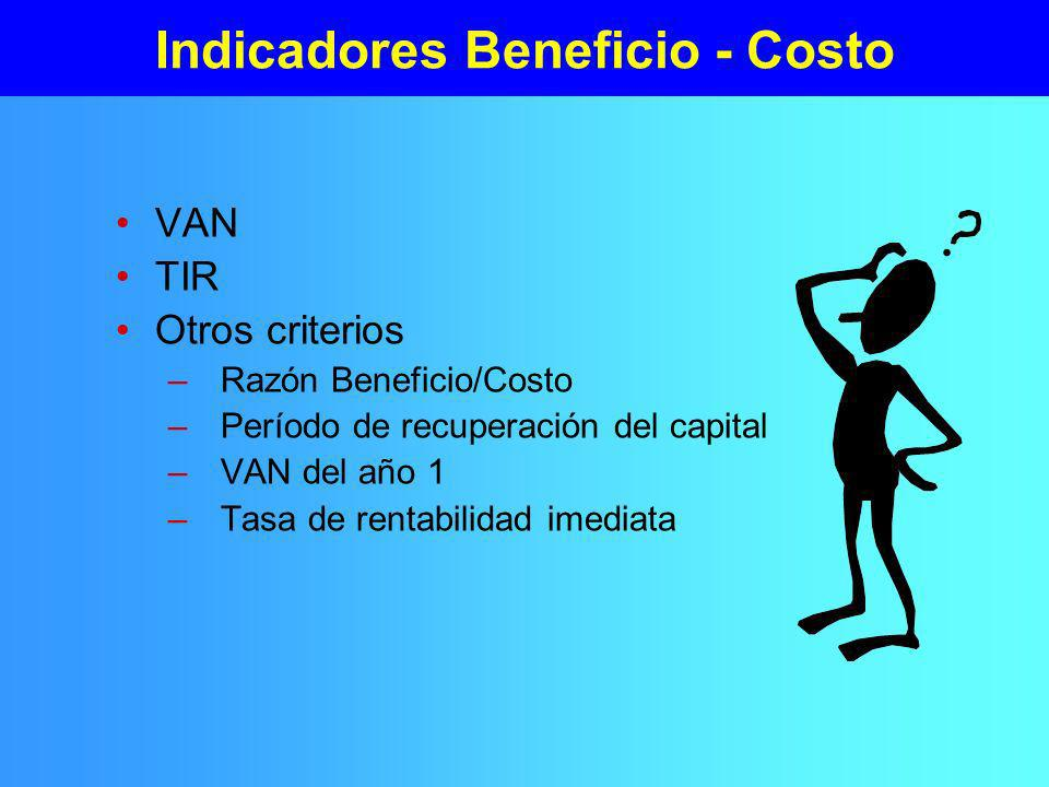 Indicadores Beneficio - Costo