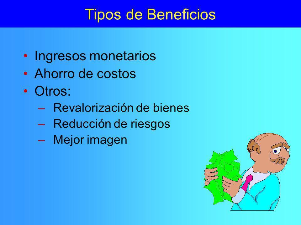 Tipos de Beneficios Ingresos monetarios Ahorro de costos Otros: