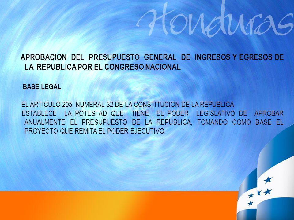 APROBACION DEL PRESUPUESTO GENERAL DE INGRESOS Y EGRESOS DE LA REPUBLICA POR EL CONGRESO NACIONAL