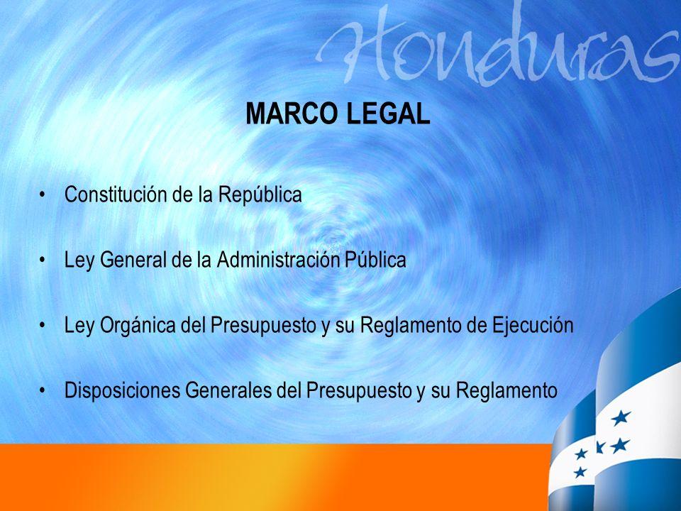 MARCO LEGAL Constitución de la República