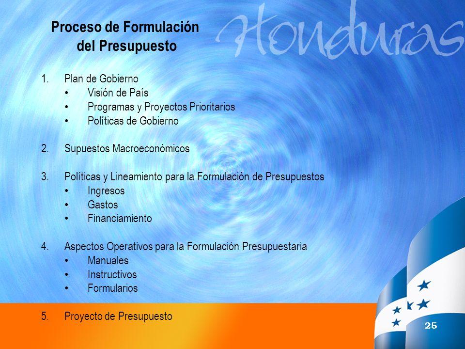 Proceso de Formulación