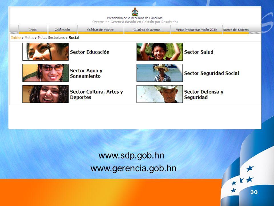 www.sdp.gob.hn www.gerencia.gob.hn
