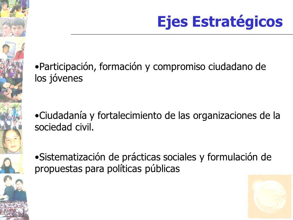 Ejes Estratégicos Participación, formación y compromiso ciudadano de los jóvenes.